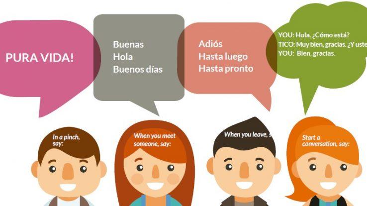 Spanish – Banter, a pura vida life skill